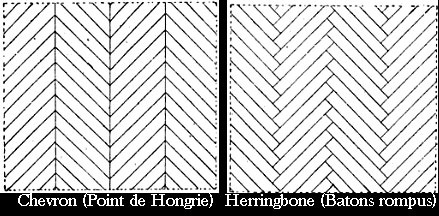 herringbone patterns via apartment therapy
