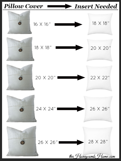 What size pillow insert you need for your pillow cover, decorative pillows